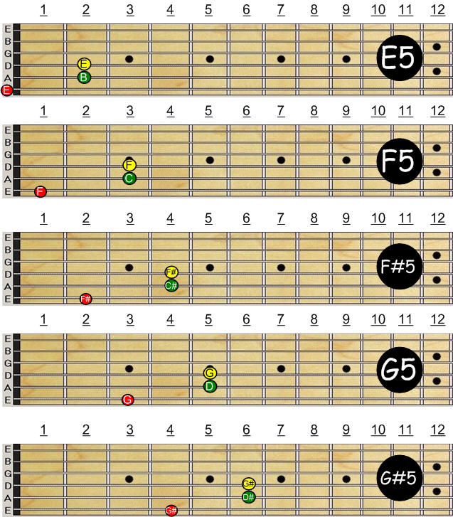 musicworldrushdenand ending at the 12th fret with the note e as the root note, giving you another e5 chord, but this one is an octave higher than the one at the